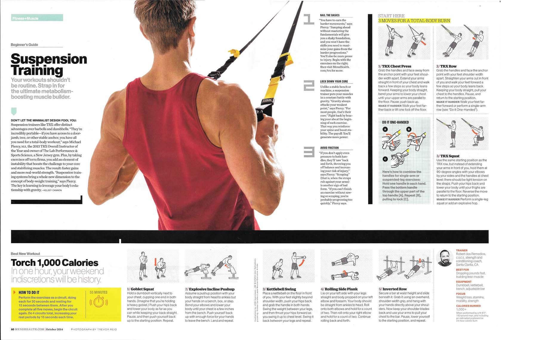 Mens Health TRX